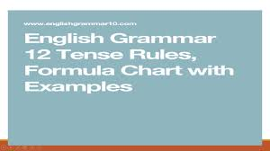 Tenses Rules Chart In English All Tenses Rules Table With Examples Youtube