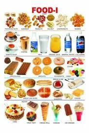 Junk Food Chart