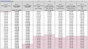 Time Zones Today Tomorrow Time Zone Conversion Chart