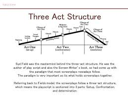 Screenplay Structure Chart Three Act Structure Syd Field Was The Mastermind Behind The