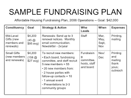 Fundraising Plan Template Non Profit Example Donation Letters Google Search Event