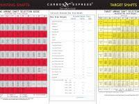 Carbon Express Crossbow Arrow Chart Universal Arrow Spine Selection Chart Systematic Arrow Chart
