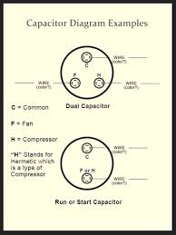 ac capacitor wiring diagram allove me wiring diagram ac capacitor xwiaw best of