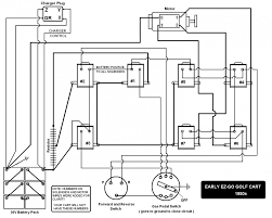 wiring diagram for 1950's e z go courtesy of james mercer from ezgo wiring diagram electric golf cart wiring diagram for 1950's e z go courtesy of james mercer from anderson ezgo wiring diagram ez go textron wiring diagram Ezgo Wiring Diagram Electric Golf Cart