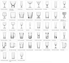 Drinking Glass Size Chart Glassware In 2019 Types Of Wine Glasses Types Of