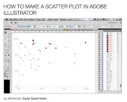 Tutorial How To Make Scatter Plot In Adobe Illustrator
