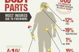 fire works safety fireworks safety_51d5b17ccc7fa_w450_h300 jpg