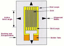strain gauge electronic circuits and diagram electronics strain gauge working