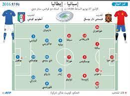 بطولة أمم أوروبا - يورو 2016 - يورو 2016: التشكيلة المتوقعة لمباراة إيطاليا  وإسبانيا