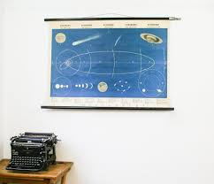 Vintage Pull Down Chart Astronomy Solar Planetary System