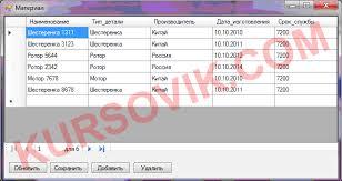 Информационная система учета документооборота газовой котельной МП  Курсовая работа visual c net 2015