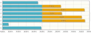 Jqplot Bar Chart Example Stacked Bar Chart In Jqplot Not Showing Label For Few Stack