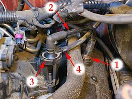 chevy s vacuum diagram image oil pressure blazer forum chevy blazer forums on 2003 chevy s10 4 3 vacuum diagram
