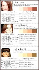 Skin Color Makeup Chart Makeup Color Chart Whatsappindir Co