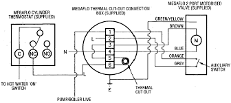 i48 2978 004 gif diagram 2 wiring diagram formegaflo cylinder thermostat thermal cut out and 2 port valve supplied