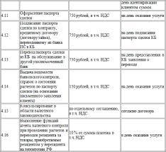 Бухгалтерский учет эквайринга ru  Агент представил отчет ООО Принципалу согласно которому товар продан полностью Согласно заключенному договору бухгалтерская отчетность муп водоканал
