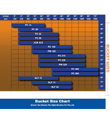 Mini Excavator Size Chart Looking At Digger Hire View Our Comparison Charts Graphs