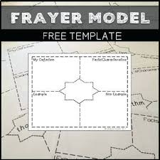 Frayer Model Math Template Free Model Vocabulary Template Frayer Math Indemo Co
