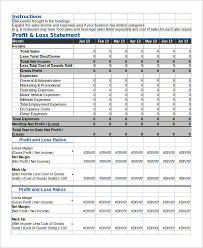 Profit And Loss Statement Sample Profit Loss Statement 8 Examples In Pdf Excel