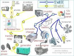 30 amp rv breaker amp wiring diagram fresh electrical wiring diagram 12v power outlet wiring diagram 30 amp rv breaker amp wiring diagram fresh electrical wiring diagram wiring diagrams schematics of 30