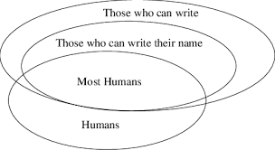 Example Of An Affirmative Syllogism Of The First Figure