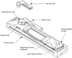 horton automatic door wiring diagram photo album wire diagram image about wiring diagram door closer adjustment door image about wiring diagram