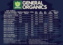 Age Old Organics Feeding Chart Go Box Subculture M Subculture B Koolbloom Maxigro
