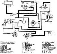 similiar ford ranger vacuum diagram keywords 94 ford ranger 2 3l fuse box diagram wiring diagram photos for help