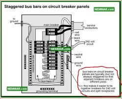 philippine electrical wiring building our philippine house my diagram of panel box staggered bus