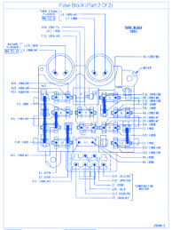 95 jeep wrangler yj fuse box diagram diy wiring diagrams \u2022 1987 jeep yj fuse box location jeep wrangler 1995 fuse box block circuit breaker diagram carfusebox rh carfusebox com 97 jeep wrangler fuse box location jeep wrangler fuse box location