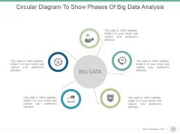 Circular Diagram To Show Phases Of Big Data Analysis Ppt Powerpoint ...