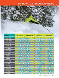 Ski Canada Test 2014 Big Mountain Ski Canada Magazine