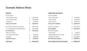 Financial Reports And Ratios For Profitable Landscaping