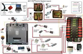 basic electrical components and wiring diagram · mdhsrobotics basic electrical components and wiring diagram