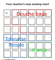 Your Teachers New Seating Chart