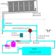 plumbing and controlling solar swimming pool heating systems