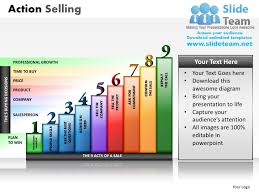Sell Powerpoint Templates Action Selling Powerpoint Presentation Slides Ppt Templates
