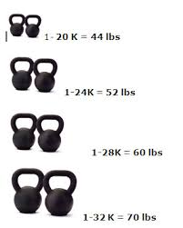 Bar Loading Chart And Kettlebell Conversion Chart