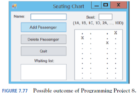 Solved Airline Reservations Write A Reservation System For