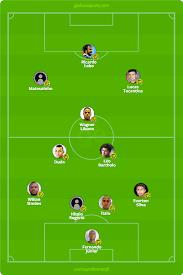FC Cascavel x Coritiba: tudo o que você precisa saber sobre a semifinal do  Paranaense | campeonato paranaense