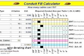 Wire Derating Chart Nec Conduit Fill Table Of Wire Derating