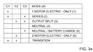 gm one wire alternator wiring diagram images gm cs series crane ignition box wiring diagram website gm patent application be for the chevrolet volt 39 s transmission