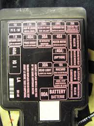 lookin for ek fuse box diagram under hood honda tech i didnt know which one was better and tried to resize them so they werent huge but you could still see everything