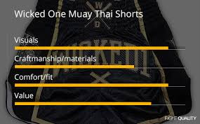 Wicked Clothes Size Chart Wicked One Muay Thai Shorts Review Fight Quality