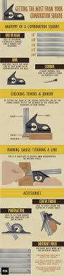 Best 25+ Woodworking ideas on Pinterest   Woodworking projects ...