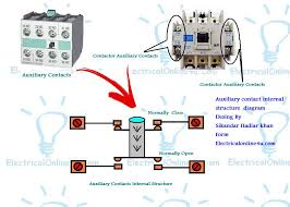 auxiliary contactor wiring diagram auxiliary image what is is auxiliary contacts and it s working in contactor on auxiliary contactor wiring diagram