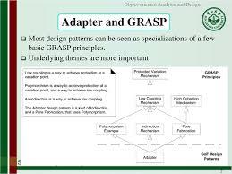 Gof Design Patterns Ppt Chap 26 Applying Gof Design Patterns Powerpoint