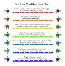 You Re In The Mood Ring Color Chart Amazon Com Mermaid Girls Turtle Mood Ring With Velvet Shell