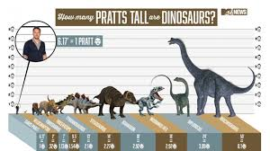 Velociraptor Size Chart Dinosaur Heights Measured In Chris Pratts Mental Floss