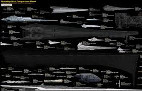 One Starship To Rule Them All Foreign Policy